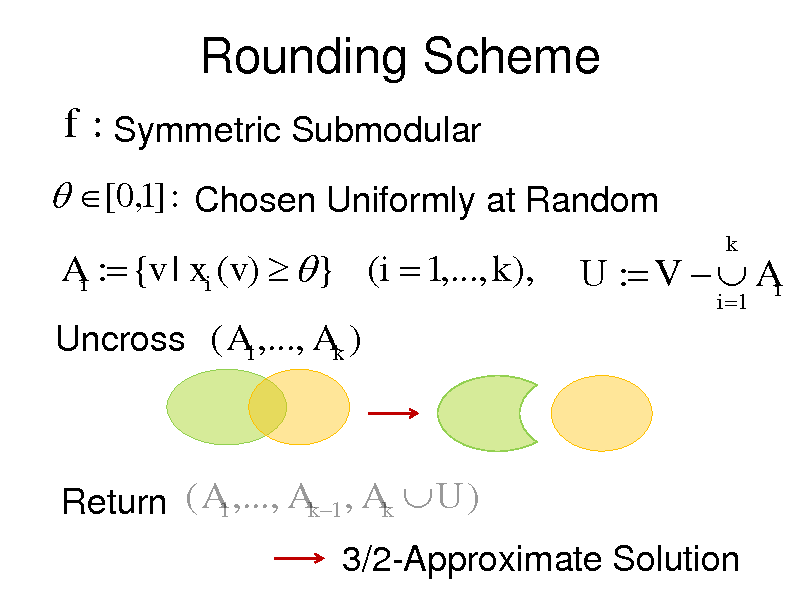 Slide: Rounding Scheme f : Symmetric Submodular  [0,1] : Chosen Uniformly at Random Ai : {v | xi (v)   } (i  1,..., k ), Uncross ( A1 ,..., Ak )  U : V   Ai i 1  k  Return ( A1 ,..., Ak 1 , Ak U ) 3/2-Approximate Solution