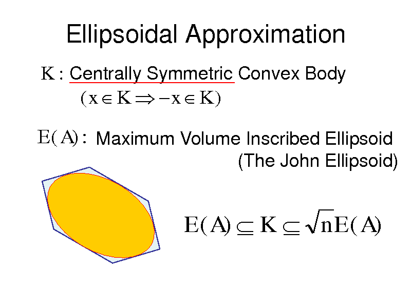 Slide: Ellipsoidal Approximation K : Centrally Symmetric Convex Body (x  K  x  K )  E (A) : Maximum Volume Inscribed Ellipsoid (The John Ellipsoid)  E ( A)  K  n E ( A)