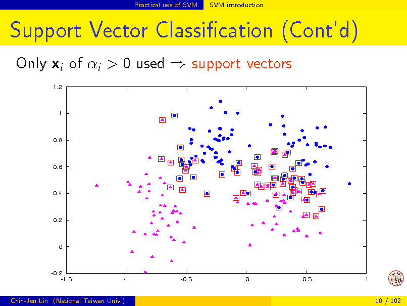 Slide: Practical use of SVM  SVM introduction  Support Vector Classication (Contd) Only xi of i > 0 used  support vectors 1.2 1  0.8  0.6  0.4  0.2  0  -0.2 -1.5  -1  -0.5  0  0.5  1  Chih-Jen Lin (National Taiwan Univ.)  10 / 102