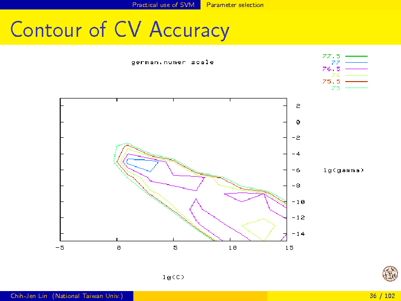 Slide: Practical use of SVM  Parameter selection  Contour of CV Accuracy  Chih-Jen Lin (National Taiwan Univ.)  36 / 102