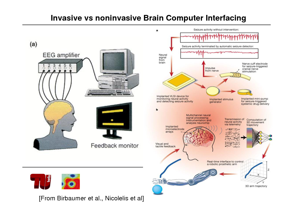 Slide: Invasive vs noninvasive Brain Computer Interfacing  [From Birbaumer et al., Nicolelis et al]