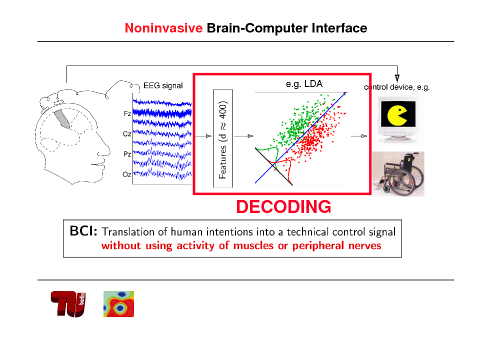 Slide: Noninvasive Brain-Computer Interface  DECODING