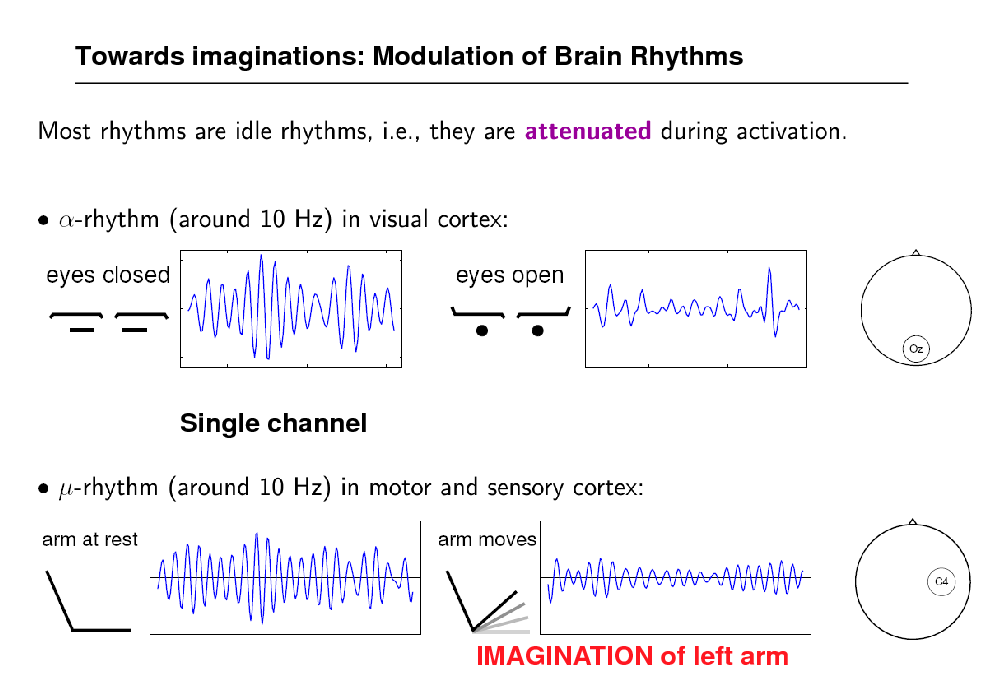 Slide: Towards imaginations: Modulation of Brain Rhythms  Single channel  IMAGINATION of left arm