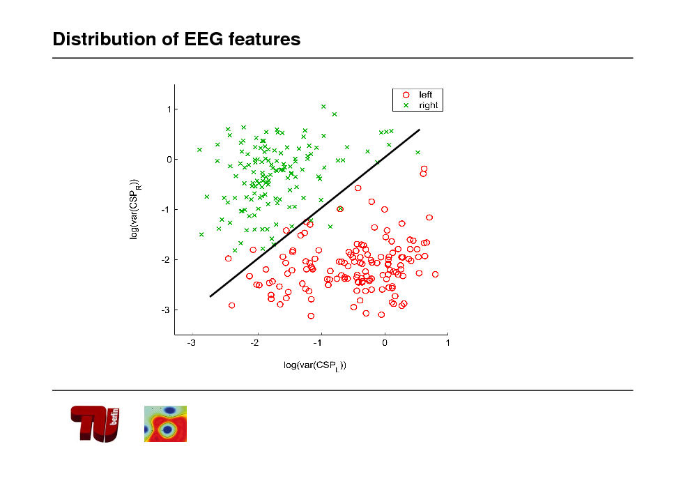 Slide: Distribution of EEG features
