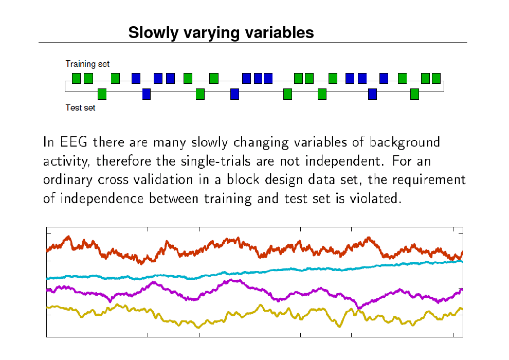 Slide: Slowly varying variables