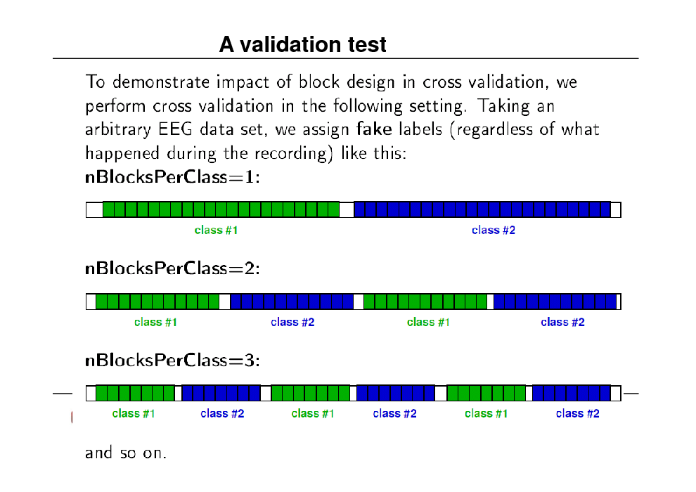 Slide: A validation test