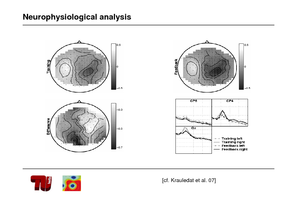 Slide: Neurophysiological analysis  [cf. Krauledat et al. 07]