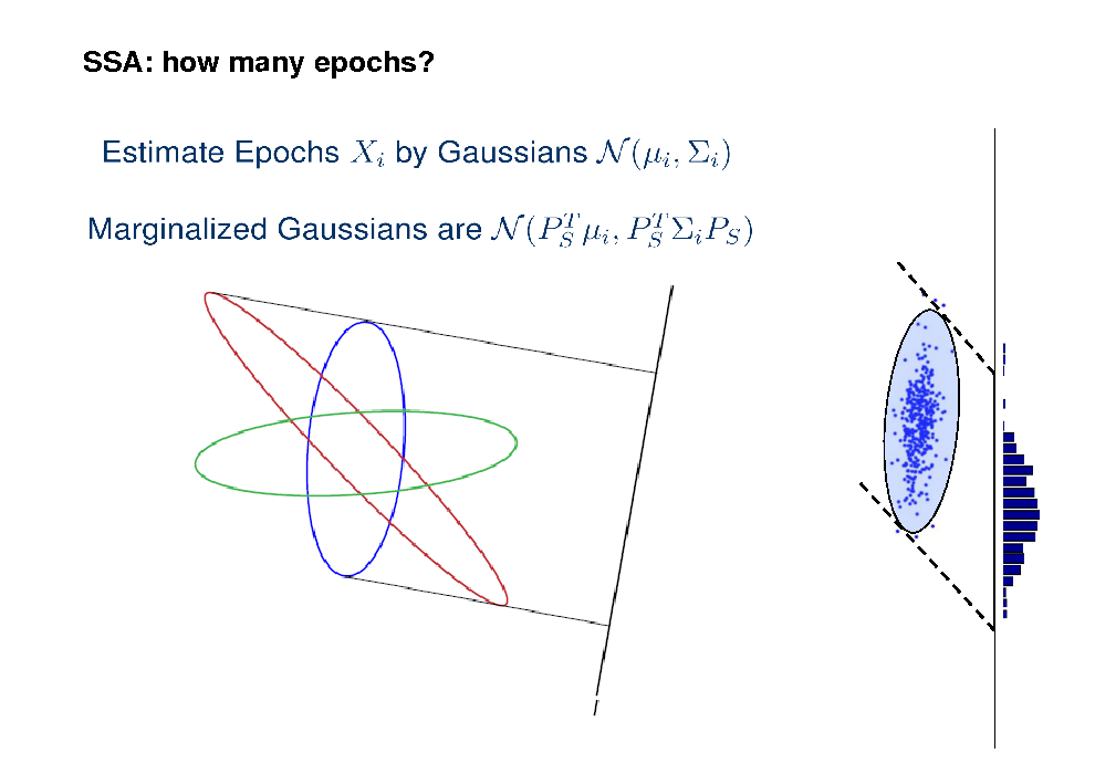 Slide: SSA: how many epochs?