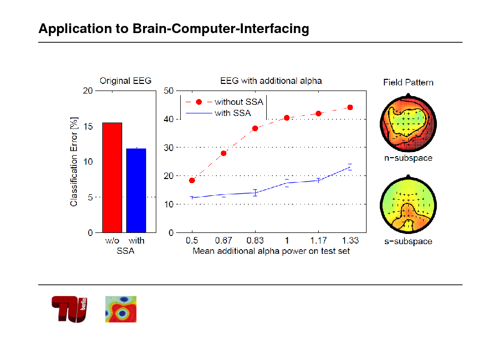Slide: Application to Brain-Computer-Interfacing