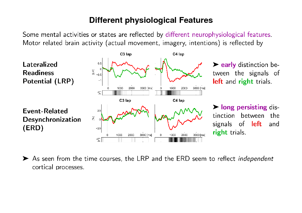 Slide: Different physiological Features