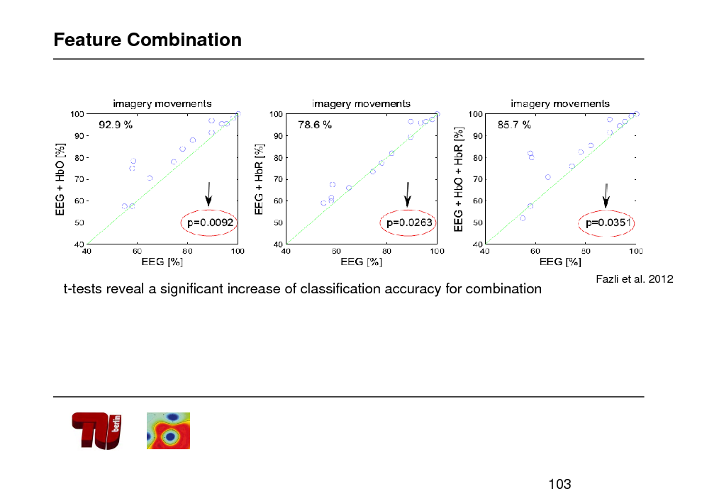 Slide: Feature Combination  t-tests reveal a significant increase of classification accuracy for combination  Fazli et al. 2012  103