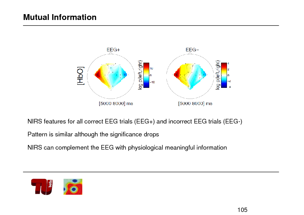 Slide: Mutual Information  NIRS features for all correct EEG trials (EEG+) and incorrect EEG trials (EEG-) Pattern is similar although the significance drops NIRS can complement the EEG with physiological meaningful information  105