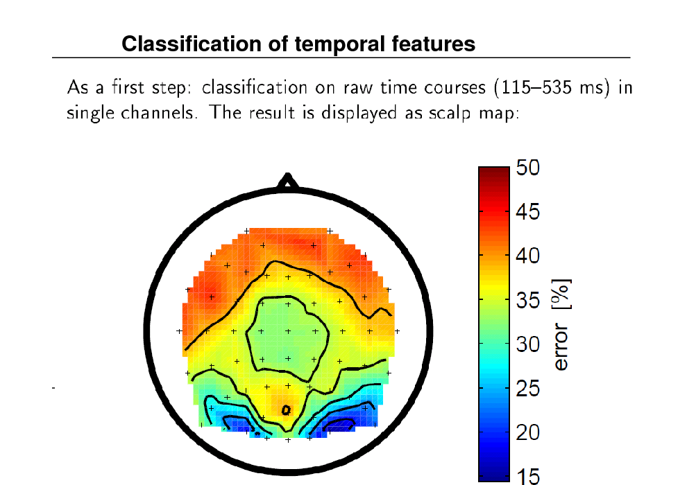 Slide: Classification of temporal features