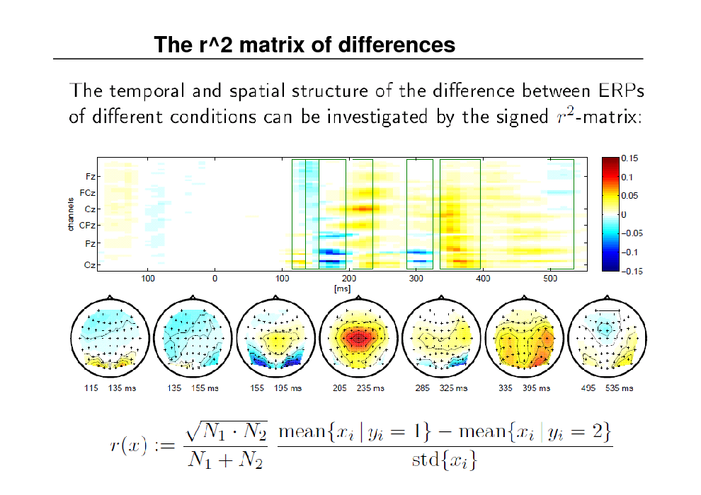 Slide: The r^2 matrix of differences