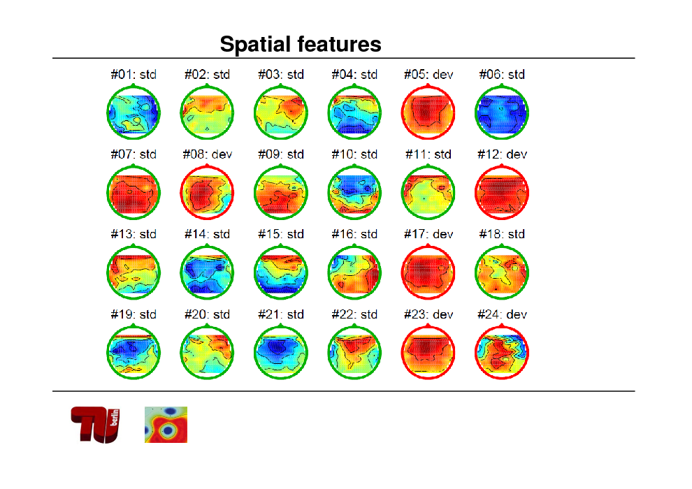 Slide: Spatial features