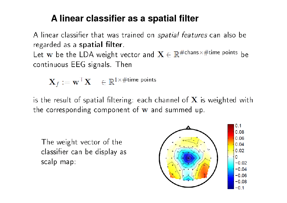 Slide: A linear classifier as a spatial filter