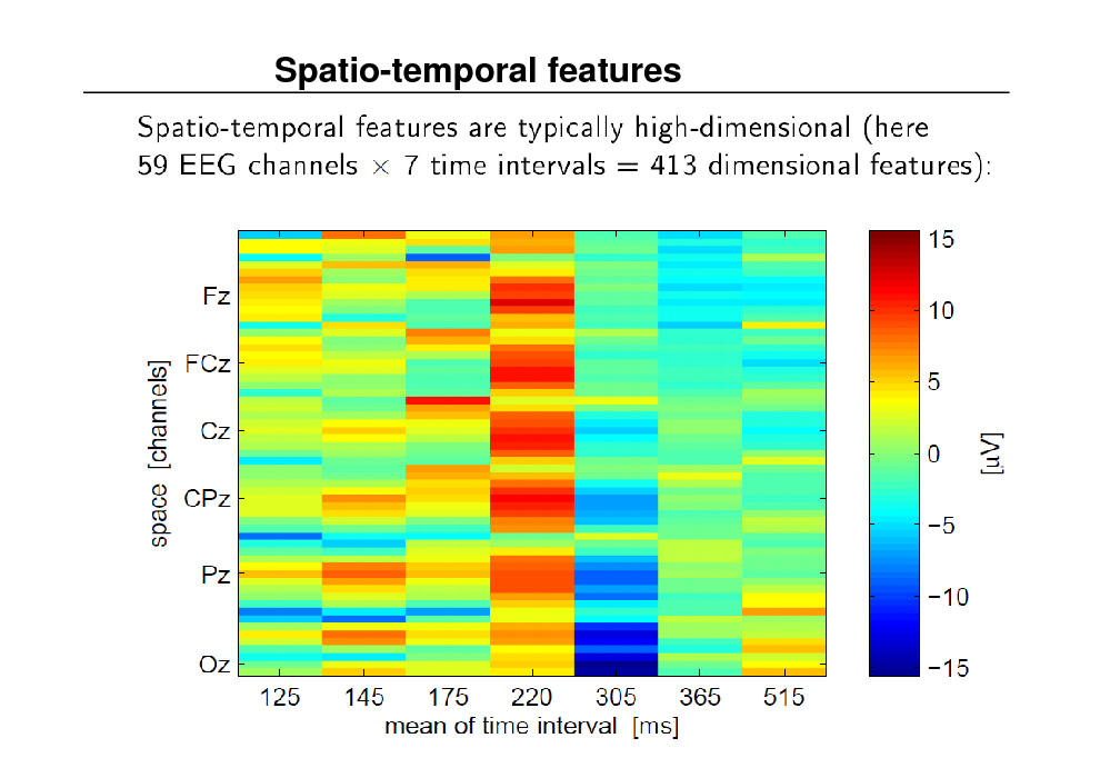Slide: Spatio-temporal features