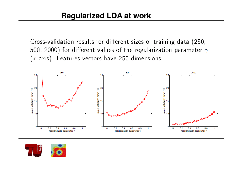 Slide: Regularized LDA at work
