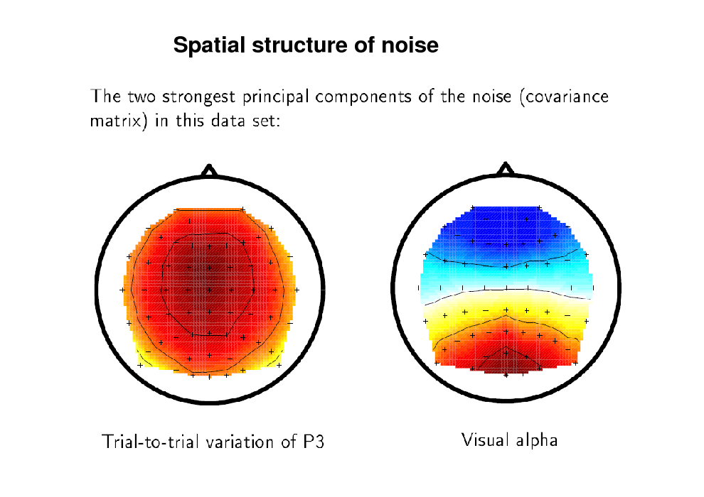 Slide: Spatial structure of noise