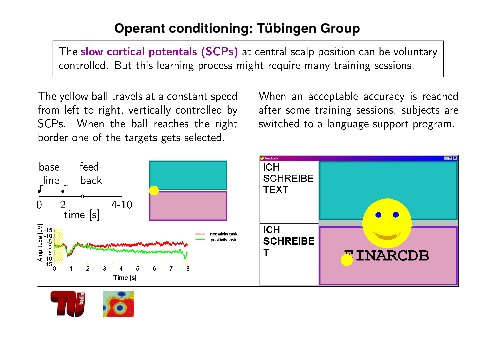 Slide: Operant conditioning: Tbingen Group