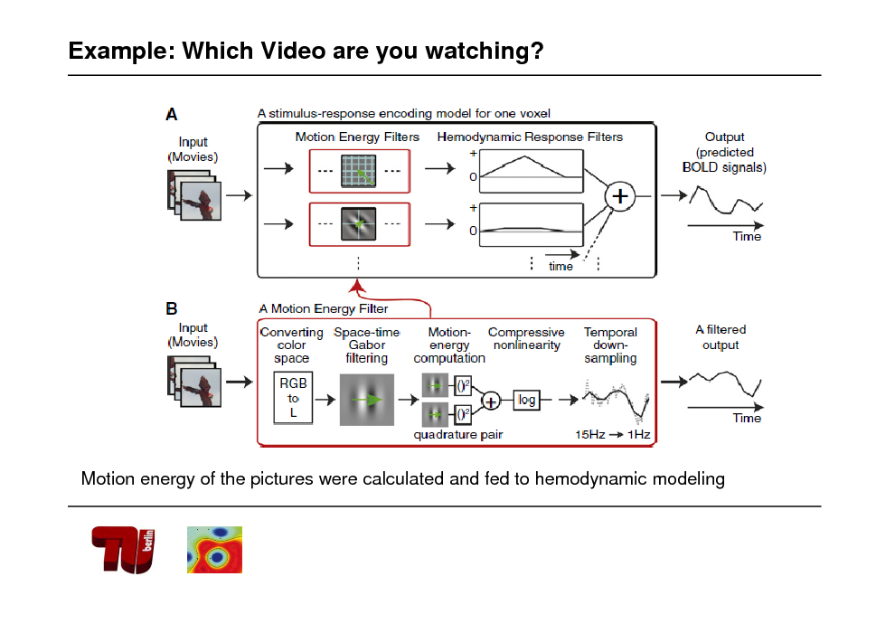 Slide: Example: Which Video are you watching?  Motion energy of the pictures were calculated and fed to hemodynamic modeling