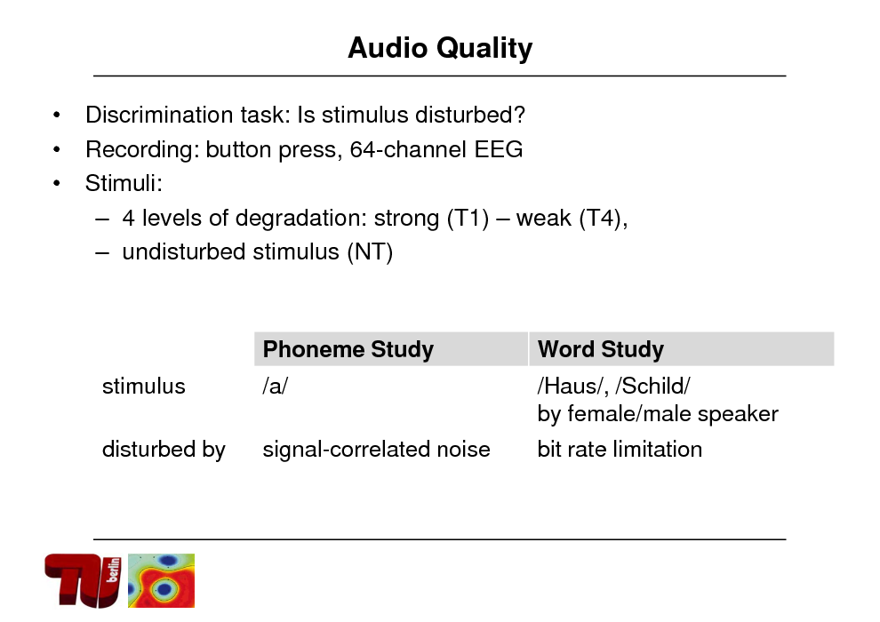 Slide: Audio Quality    Discrimination task: Is stimulus disturbed? Recording: button press, 64-channel EEG Stimuli:  4 levels of degradation: strong (T1)  weak (T4),  undisturbed stimulus (NT)  Phoneme Study stimulus disturbed by /a/ signal-correlated noise  Word Study /Haus/, /Schild/ by female/male speaker bit rate limitation
