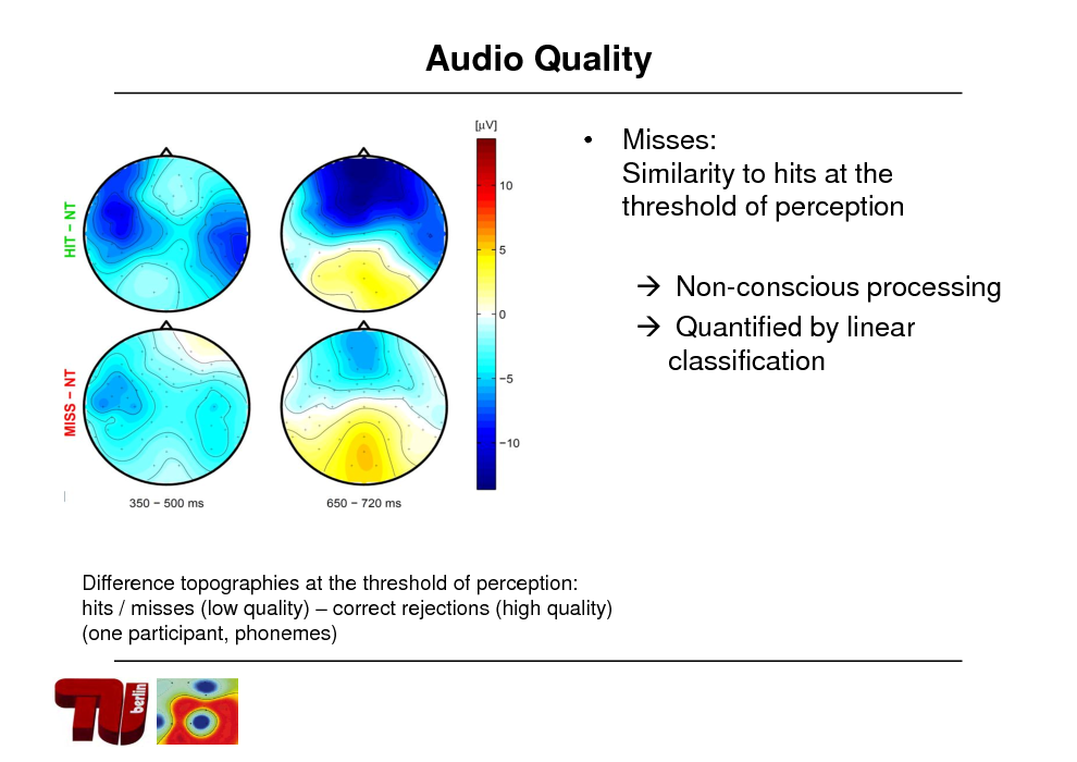 Slide: Audio Quality  Misses: Similarity to hits at the threshold of perception  Non-conscious processing  Quantified by linear classification  Difference topographies at the threshold of perception: hits / misses (low quality)  correct rejections (high quality) (one participant, phonemes)