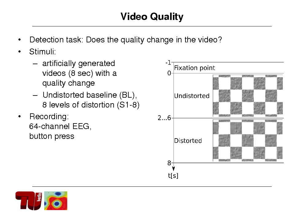 Slide: Video Quality   Detection task: Does the quality change in the video? Stimuli:  artificially generated videos (8 sec) with a quality change  Undistorted baseline (BL), 8 levels of distortion (S1-8) Recording: 64-channel EEG, button press