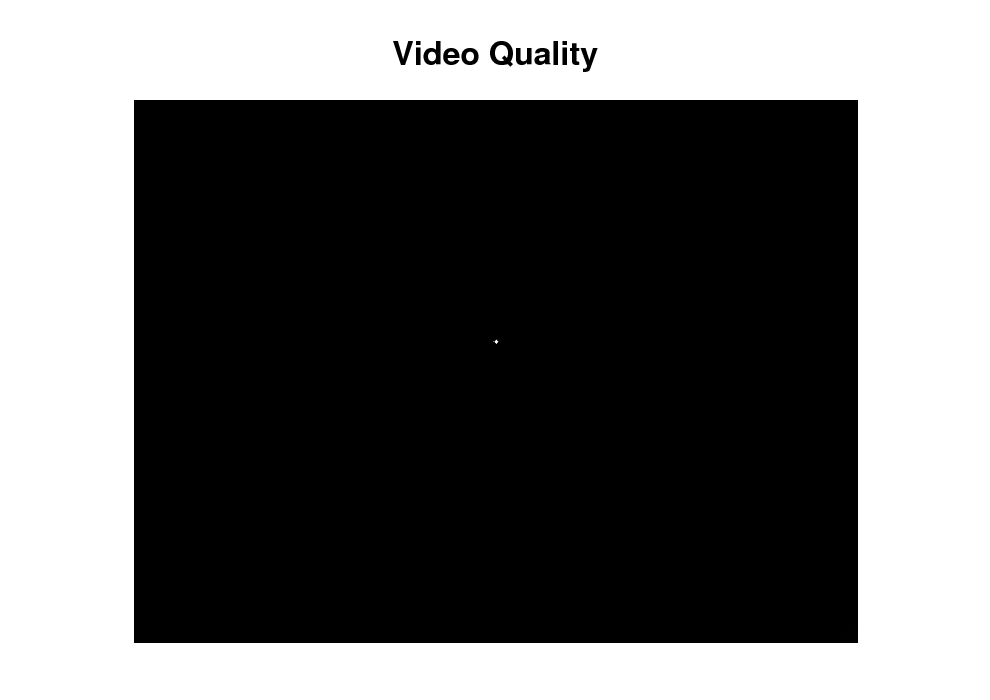 Slide: Video Quality