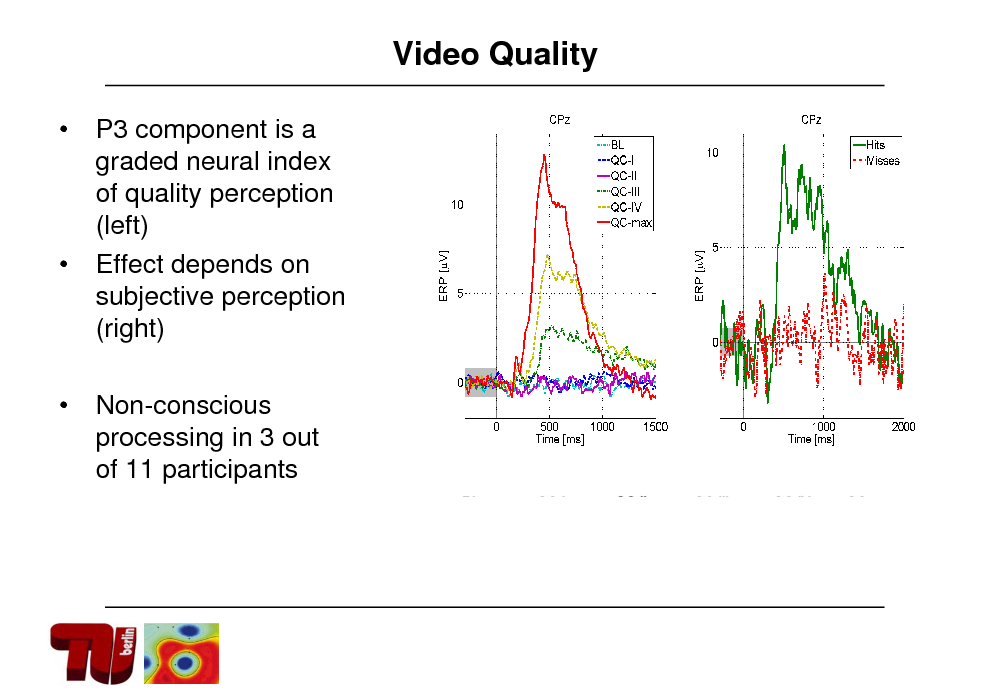 Slide: Video Quality  P3 component is a graded neural index of quality perception (left) Effect depends on subjective perception (right) Non-conscious processing in 3 out of 11 participants