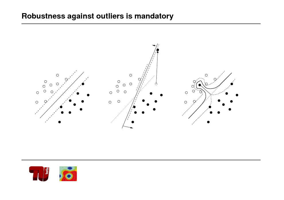 Slide: Robustness against outliers is mandatory