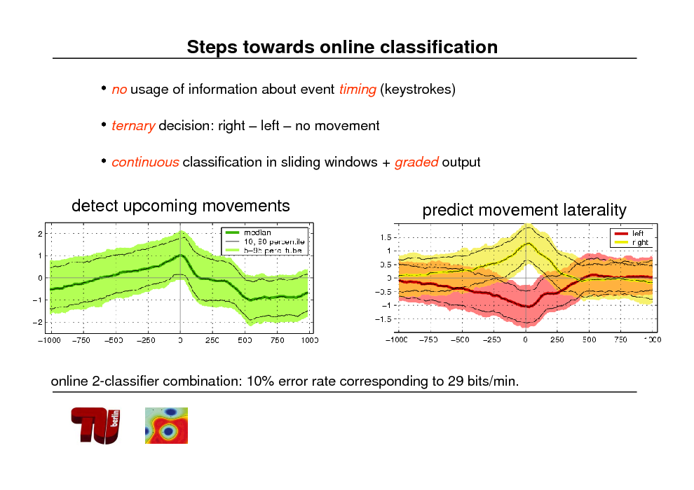 Slide: Steps towards online classification  no usage of information about event timing (keystrokes)  ternary decision: right  left  no movement  continuous classification in sliding windows + graded output detect upcoming movements predict movement laterality  online 2-classifier combination: 10% error rate corresponding to 29 bits/min.