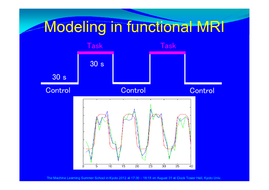 Slide: Modeling in functional MRI Task 30 s 30 s Control Control Control Task  The Machine Learning Summer School in Kyoto 2012 at 17:30  18:15 on August 31 at Clock Tower Hall, Kyoto Univ.