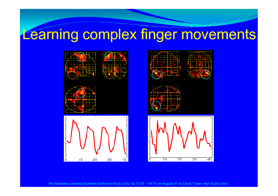 Slide: Learning complex finger movements  The Machine Learning Summer School in Kyoto 2012 at 17:30  18:15 on August 31 at Clock Tower Hall, Kyoto Univ.