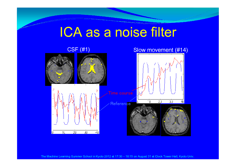 Slide: ICA as a noise filter CSF (#1) Slow movement (#14)  Time course Reference  The Machine Learning Summer School in Kyoto 2012 at 17:30  18:15 on August 31 at Clock Tower Hall, Kyoto Univ.