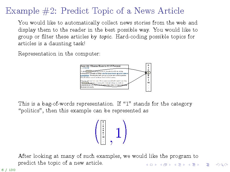 Slide: Example #2: Predict Topic of a News Article