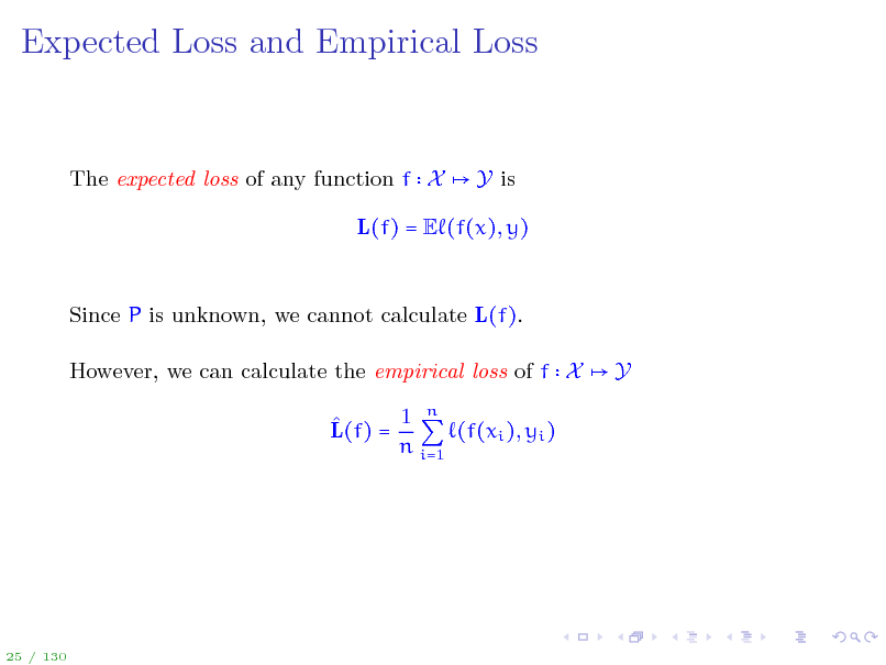 Slide: Expected Loss and Empirical Loss