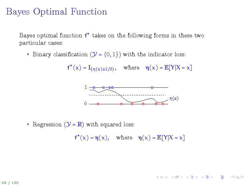 Slide: Bayes Optimal Function