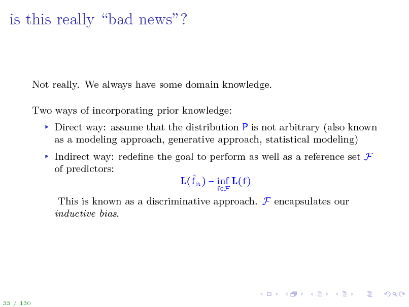 Slide: is this really bad news?
