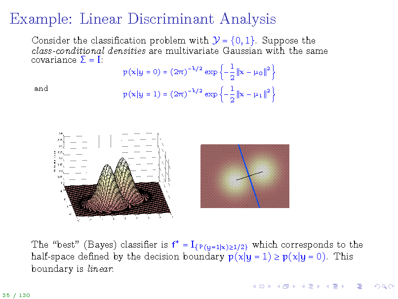 Slide: Example: Linear Discriminant Analysis