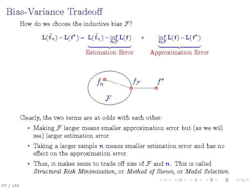 Slide: Bias-Variance Tradeo