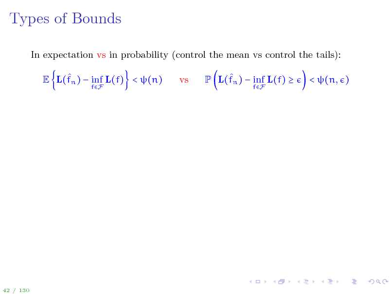 Slide: Types of Bounds