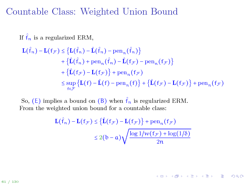 Slide: Countable Class: Weighted Union Bound
