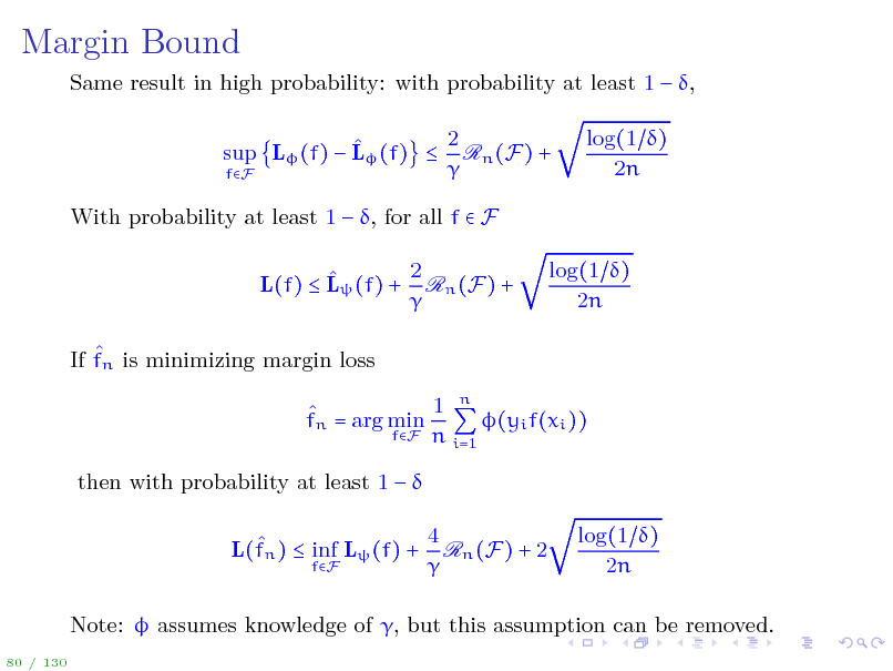 Slide: Margin Bound