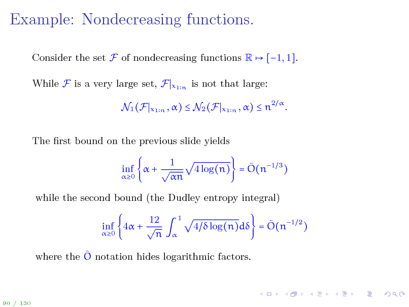 Slide: Example: Nondecreasing functions.