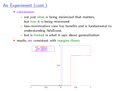 Slide: An Experiment (cont.)  conclusions:  not just what is being minimized that matters, but how it is being minimized  loss-minimization view has benets and is fundamental to understanding AdaBoost  but is limited in what it says about generalization  results are consistent with margins theory  stan. AdaBoost grad. descent rand. AdaBoost 1  0.5  0 -1 -0.5 0 0.5 1