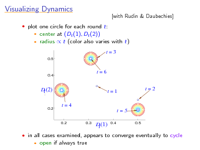 Slide: Visualizing Dynamics  plot one circle for each round t:    [with Rudin & Daubechies]  center at (Dt (1), Dt (2)) radius  t (color also varies with t) t=3 0.5  11111 00000 11111 00000 11111 00000 11111 00000 11111 00000 11111 00000 11111 00000 11111 00000 11111 00000 11111 00000 11111 00000 11111 00000 11111 00000 11111 00000 11111 00000  0.4  t=6 11111 00000 11111 00000 11111 00000 11111 00000 11111 00000 11111 00000 11111 00000 11111 00000  d  D (2) t t,2  t=1 t=4 t=5 0.2 111111 000000 0.3 d 111111 000000 0.4 111111 000000 t,1 111111 000000 111111 000000 111111 000000 111111 000000  t=2  0.2  D (1) t  0.5   in all cases examined, appears to converge eventually to cycle   open if always true