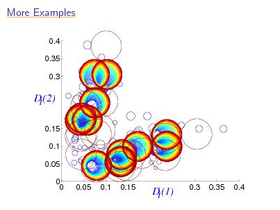 Slide: More Examples 0.4 0.35 0.3 11111 00000 11111 00000 11111 00000 11111 00000 11111 00000 11111 00000 11111 00000 11111 00000 11111 00000 11111 00000  d  D (2) t  0.15 0.1 0.05 0 0 0.05 0.1 0.15 11111 00000 11111 00000 11111 00000 11111 00000 t,1 11111 00000 11111 00000  t,2  d D (1) t  0.3  0.35  0.4
