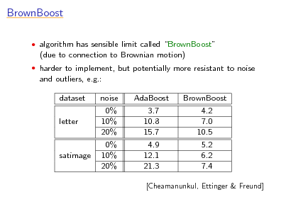 Slide: BrownBoost  algorithm has sensible limit called BrownBoost  (due to connection to Brownian motion)  harder to implement, but potentially more resistant to noise  and outliers, e.g.: dataset letter noise 0% 10% 20% 0% 10% 20% AdaBoost 3.7 10.8 15.7 4.9 12.1 21.3 BrownBoost 4.2 7.0 10.5 5.2 6.2 7.4  satimage  [Cheamanunkul, Ettinger & Freund]