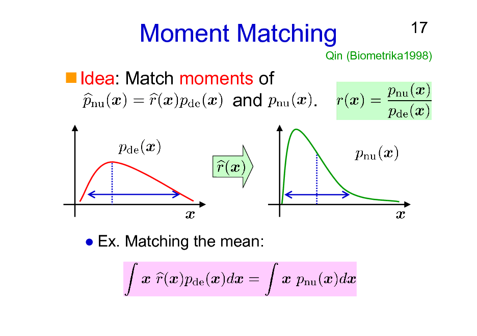 Slide: Moment Matching Idea: Match moments of and .  17  Qin (Biometrika1998)  Ex. Matching the mean: